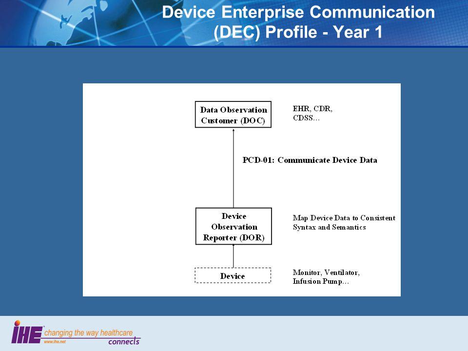 Device Enterprise Communication (DEC) Profile - Year 1