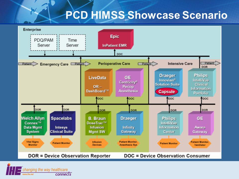 PCD HIMSS Showcase Scenario