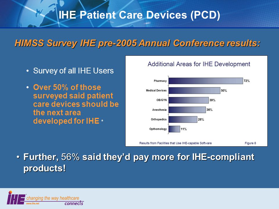 IHE Patient Care Devices (PCD) Key Benefits of PCD Interoperability Heterogeneity – Multiple manufacturers + multiple device modalities coexisting over a shared infrastructure Semantic Interoperability ( comparability) – shared terminology and data models permit users to interpret data based on the clinical context, compare information from different healthcare facilities, and interrogate systems across enterprises and regions.