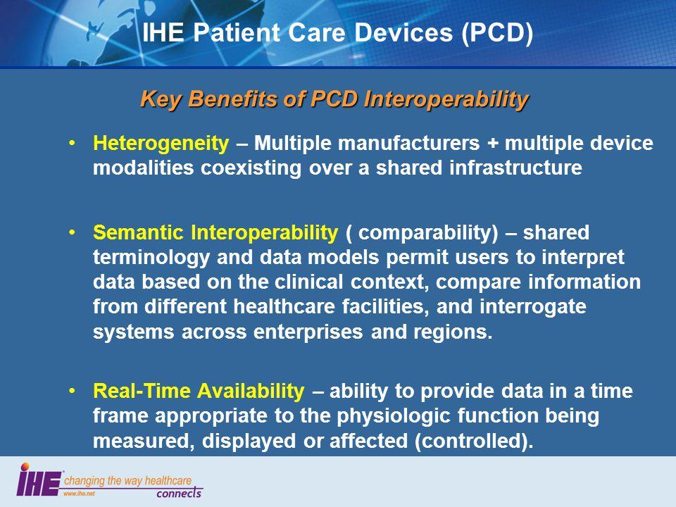 IHE-PCD Future Developments - Roadmap