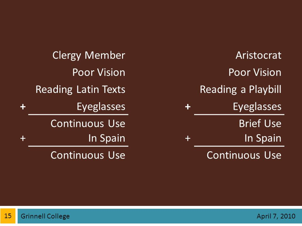 15 Grinnell College April 7, 2010 Clergy Member Poor Vision Reading Latin Texts +Eyeglasses Continuous Use Aristocrat Poor Vision Reading a Playbill +Eyeglasses Brief Use +In Spain Continuous Use +In Spain Continuous Use