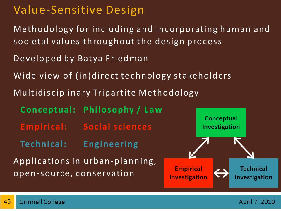 Value-Sensitive Design Methodology for including and incorporating human and societal values throughout the design process Developed by Batya Friedman Wide view of (in)direct technology stakeholders Multidisciplinary Tripartite Methodology Conceptual: Philosophy / Law Empirical: Social sciences Technical: Engineering Applications in urban-planning, open-source, conservation 45 Grinnell College April 7, 2010 Conceptual Investigation Empirical Investigation Technical Investigation