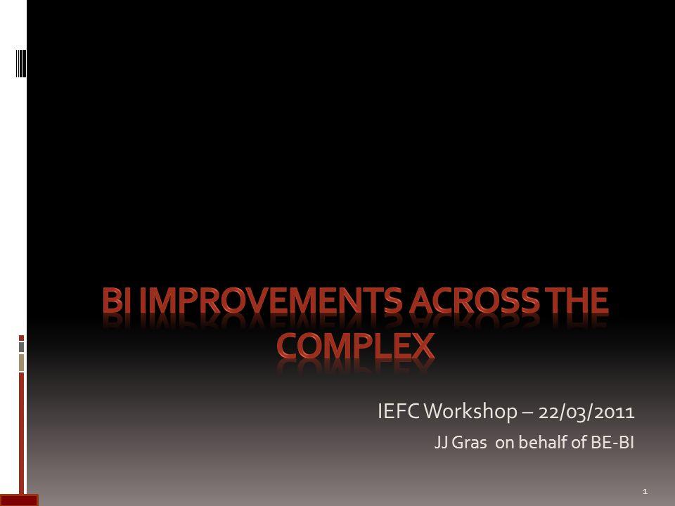 IEFC Workshop – 22/03/2011 JJ Gras on behalf of BE-BI 1
