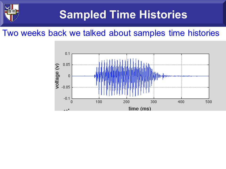 Sampled Time Histories Two weeks back we talked about samples time histories