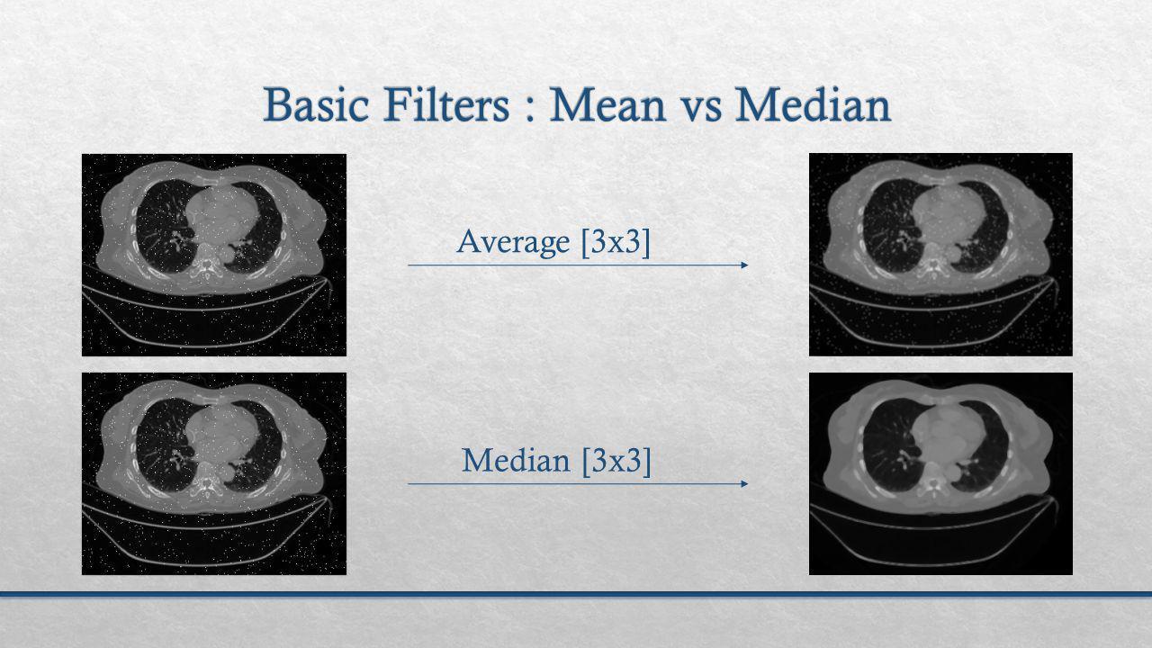 Average [3x3] Median [3x3]
