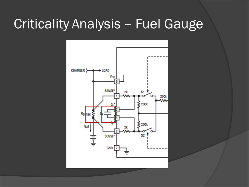 Criticality Analysis – Fuel Gauge