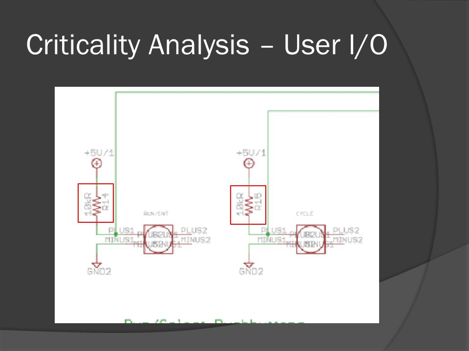 Criticality Analysis – User I/O