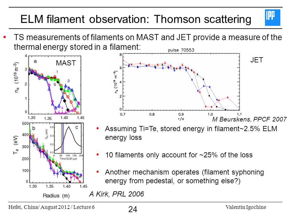 Hefei, China/ August 2012 / Lecture 6Valentin Igochine 24 ELM filament observation: Thomson scattering TS measurements of filaments on MAST and JET provide a measure of the thermal energy stored in a filament: A Kirk, PRL 2006 Assuming Ti=Te, stored energy in filament~2.5% ELM energy loss 10 filaments only account for ~25% of the loss Another mechanism operates (filament syphoning energy from pedestal, or something else?) JET MAST M Beurskens, PPCF 2007
