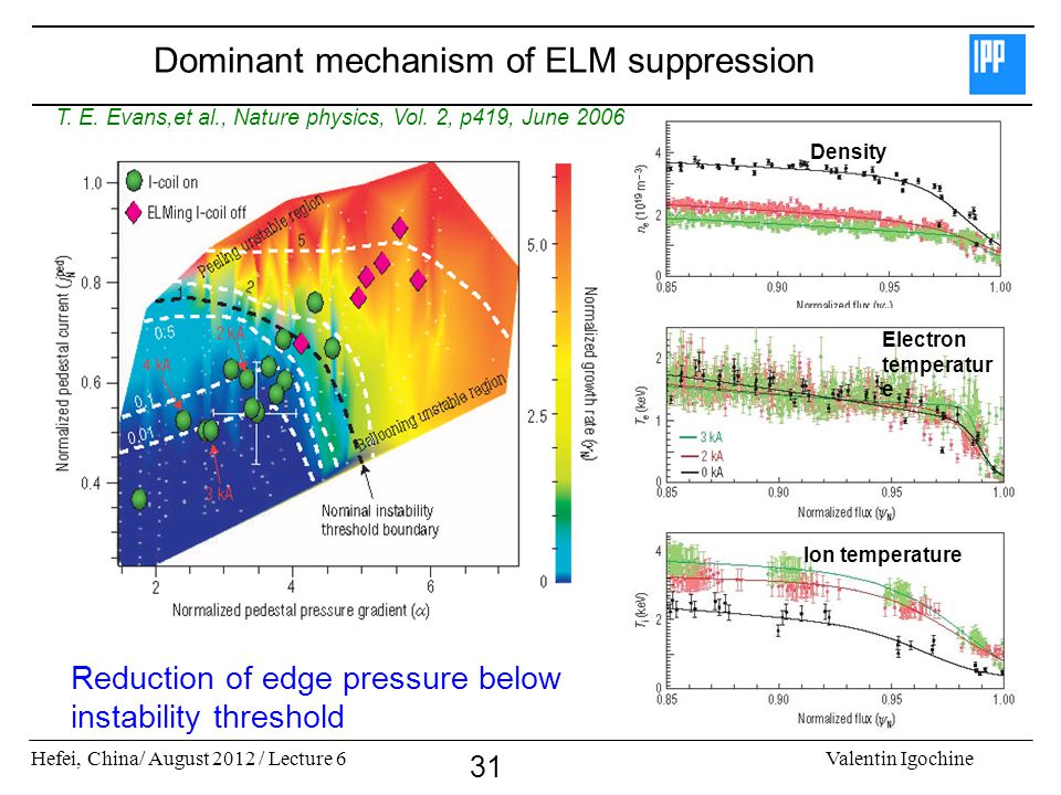 Hefei, China/ August 2012 / Lecture 6Valentin Igochine 31 Dominant mechanism of ELM suppression Density Electron temperatur e Ion temperature Reduction of edge pressure below instability threshold T.