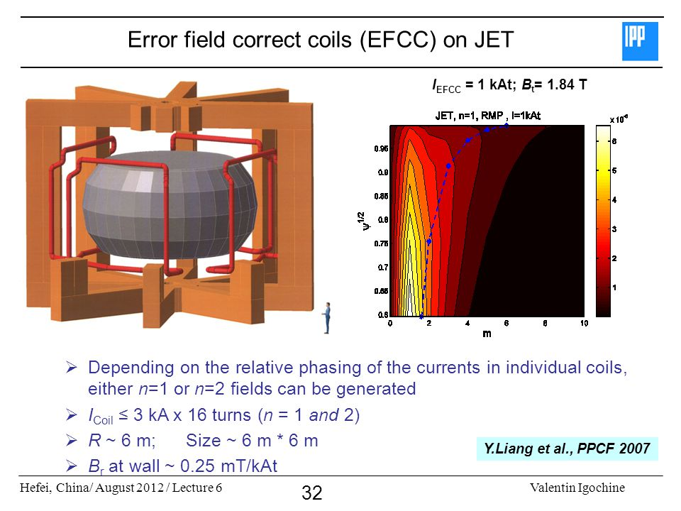 Hefei, China/ August 2012 / Lecture 6Valentin Igochine 32 Error field correct coils (EFCC) on JET Depending on the relative phasing of the currents in