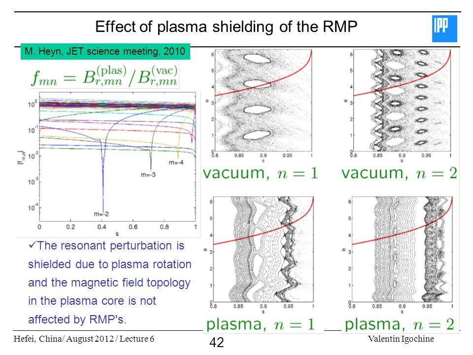 Hefei, China/ August 2012 / Lecture 6Valentin Igochine 42 Effect of plasma shielding of the RMP The resonant perturbation is shielded due to plasma ro