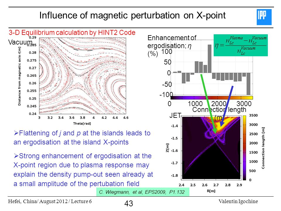 Hefei, China/ August 2012 / Lecture 6Valentin Igochine 43 Influence of magnetic perturbation on X-point 3-D Equilibrium calculation by HINT2 Code Flat