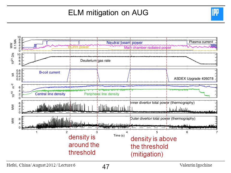 Hefei, China/ August 2012 / Lecture 6Valentin Igochine 47 ELM mitigation on AUG density is around the threshold density is above the threshold (mitiga