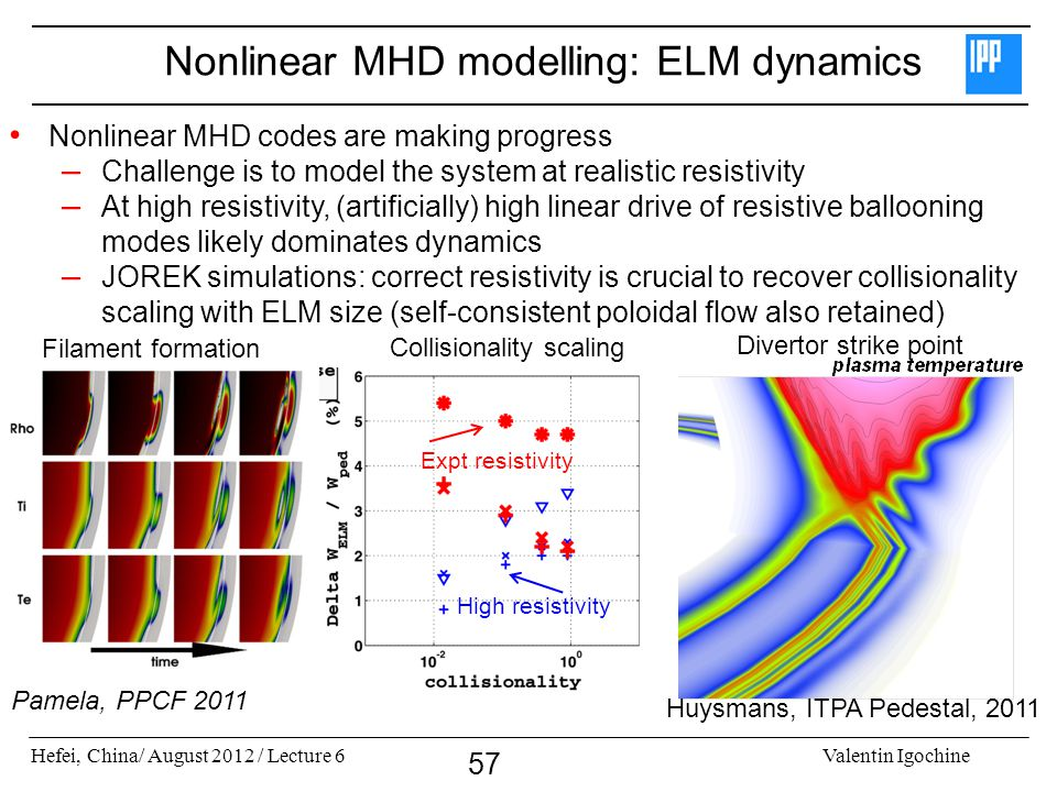 Hefei, China/ August 2012 / Lecture 6Valentin Igochine 57 Nonlinear MHD modelling: ELM dynamics Nonlinear MHD codes are making progress – Challenge is to model the system at realistic resistivity – At high resistivity, (artificially) high linear drive of resistive ballooning modes likely dominates dynamics – JOREK simulations: correct resistivity is crucial to recover collisionality scaling with ELM size (self-consistent poloidal flow also retained) Pamela, PPCF 2011 Filament formation Collisionality scaling Divertor strike point High resistivity Expt resistivity Huysmans, ITPA Pedestal, 2011