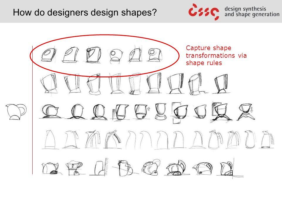Capture shape transformations via shape rules How do designers design shapes