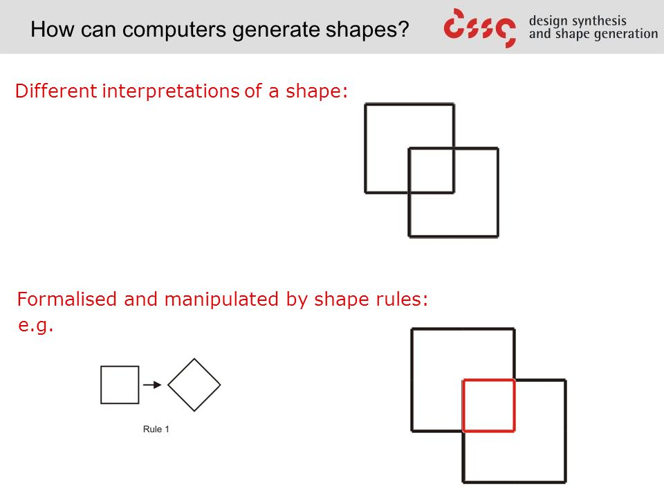 Different interpretations of a shape: Formalised and manipulated by shape rules: e.g.