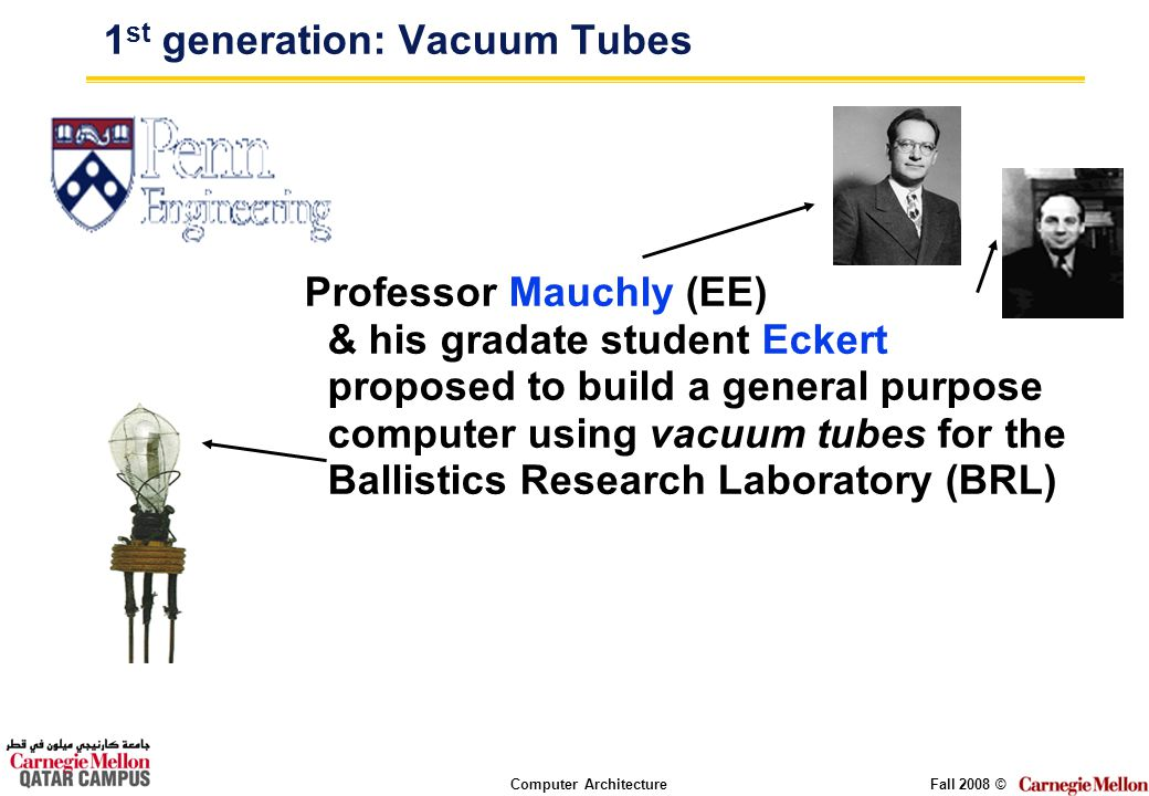 Computer ArchitectureFall 2008 © 1 st generation: Vacuum Tubes Professor Mauchly (EE) & his gradate student Eckert proposed to build a general purpose