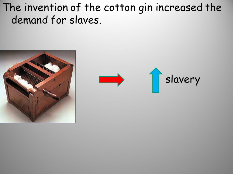The invention of the cotton gin increased the demand for slaves. slavery