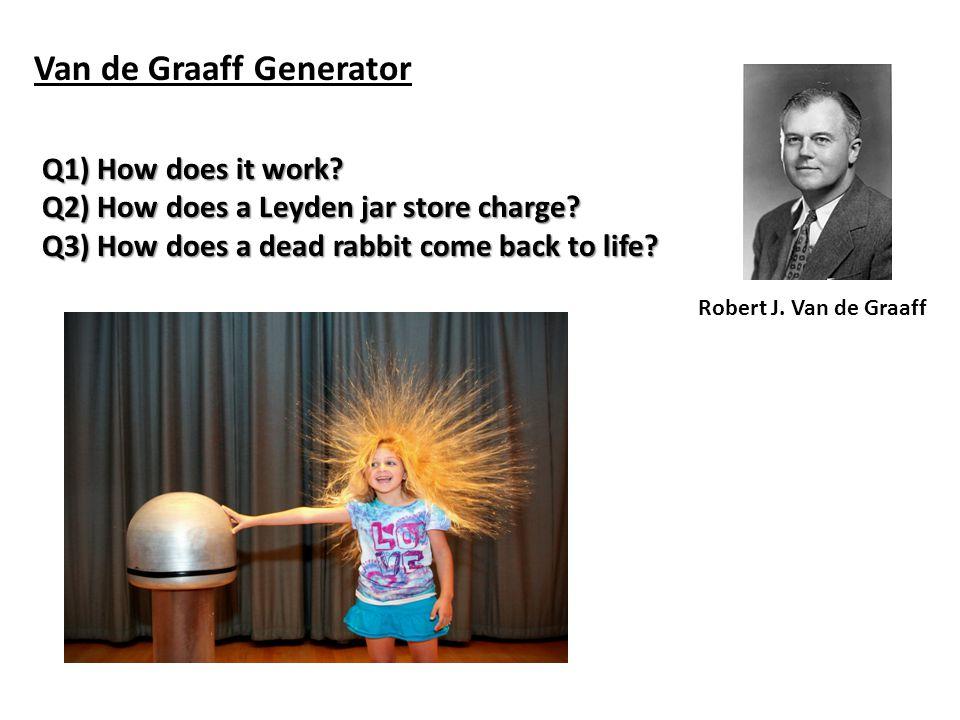 Van de Graaff Generator Robert J.Van de Graaff Q1) How does it work.