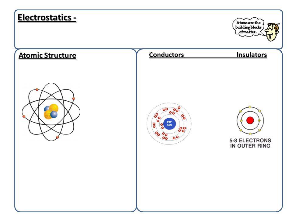 Electrostatics - Atomic Structure ConductorsInsulators