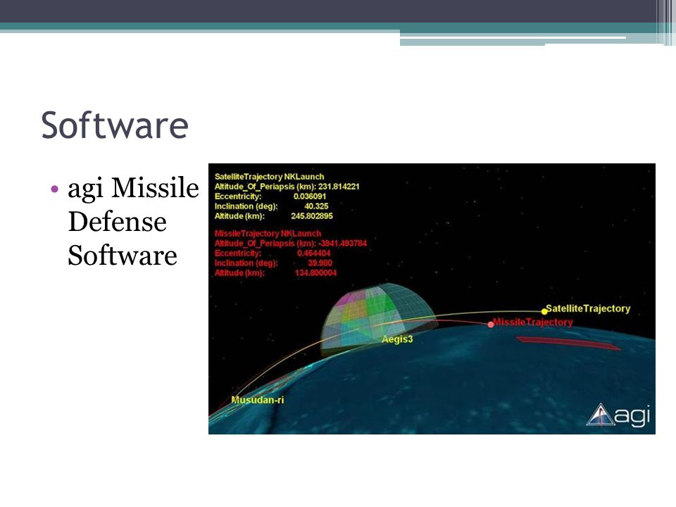 Software agi Missile Defense Software