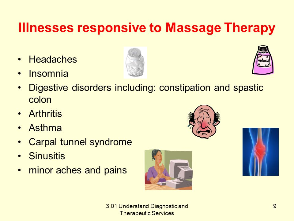Physiological benefits pain relief increased range of motion increased circulation improved skin health and posture 3.01 Understand Diagnostic and Therapeutic Services 10