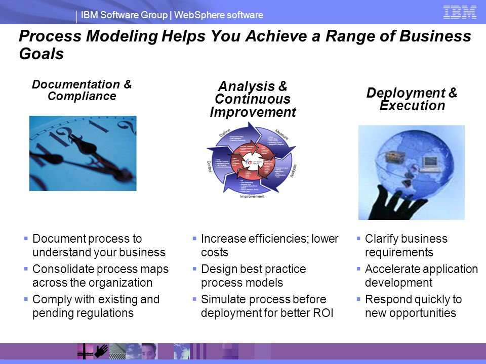 IBM Software Group | WebSphere software Process Modeling Helps You Achieve a Range of Business Goals Documentation & Compliance Analysis & Continuous