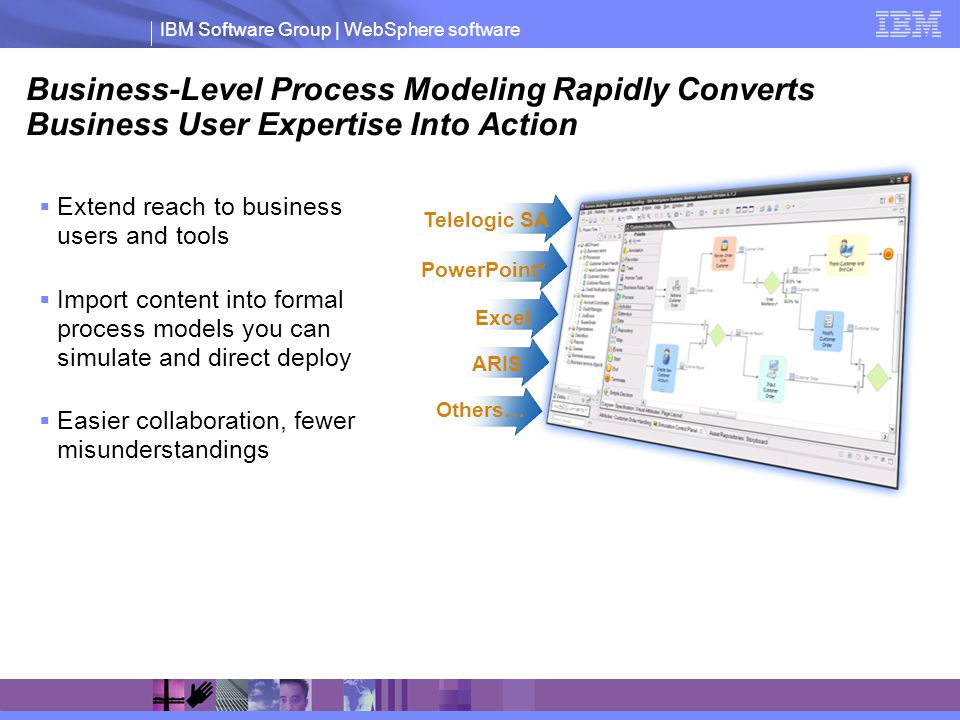 IBM Software Group | WebSphere software Business-Level Process Modeling Rapidly Converts Business User Expertise Into Action Extend reach to business