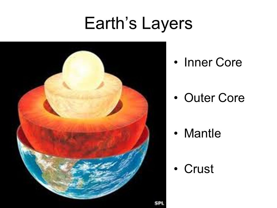 Earths Layers Inner Core Outer Core Mantle Crust
