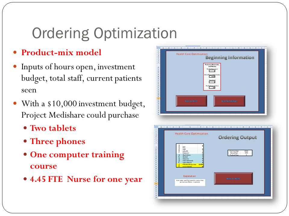Ordering Optimization Product-mix model Inputs of hours open, investment budget, total staff, current patients seen With a $10,000 investment budget,