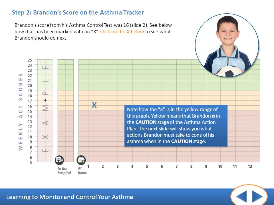 Learning to Monitor and Control Your Asthma Brandons score from his Asthma Control Test was 16 (slide 2). See below how that has been marked with an X