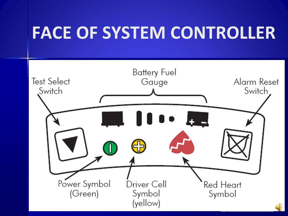 Controller + Back-up Controller SYSTEM CONTROLLER