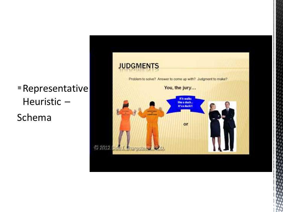 Representative Heuristic – Schema