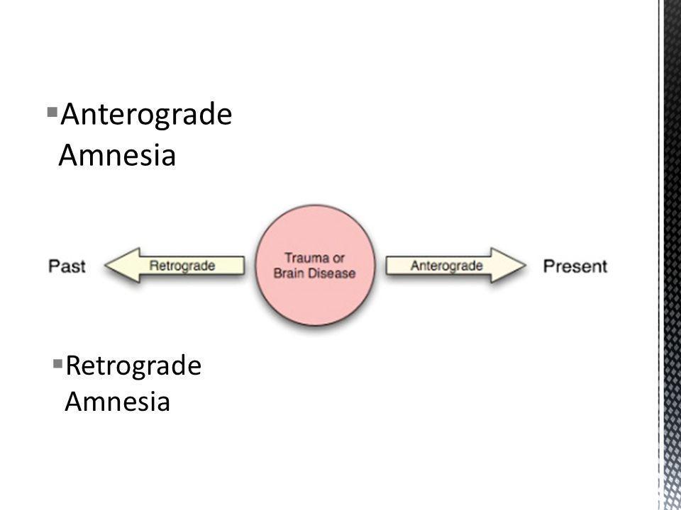 Retrograde Amnesia Anterograde Amnesia