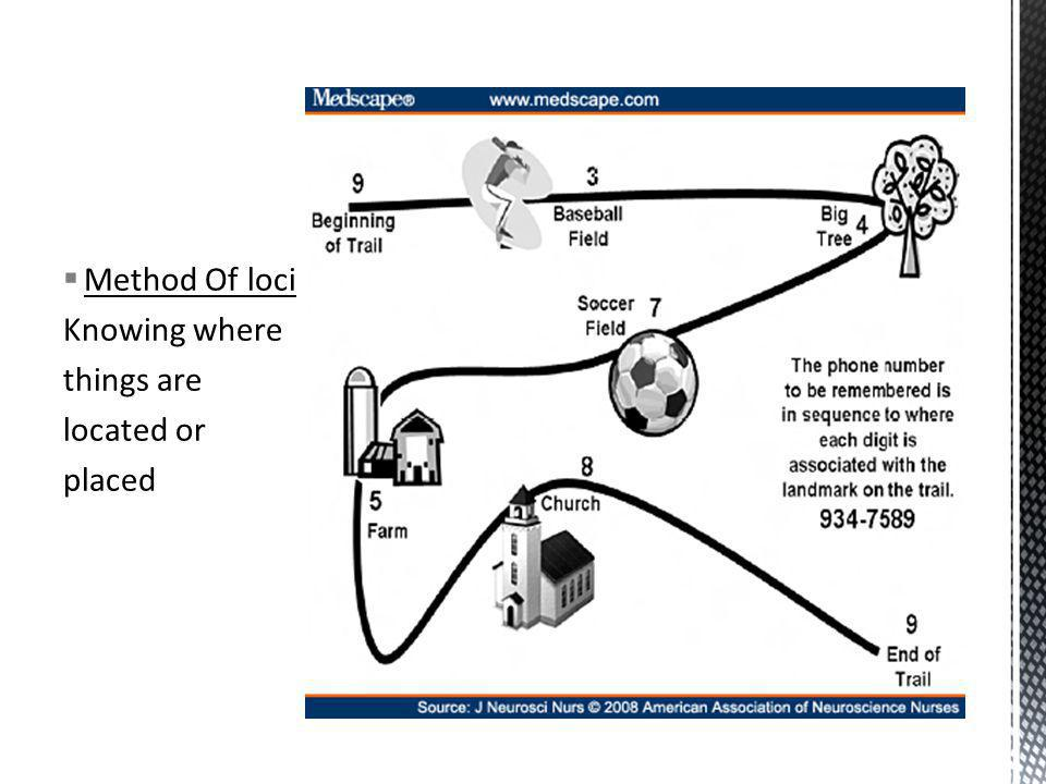 Method Of loci Knowing where things are located or placed
