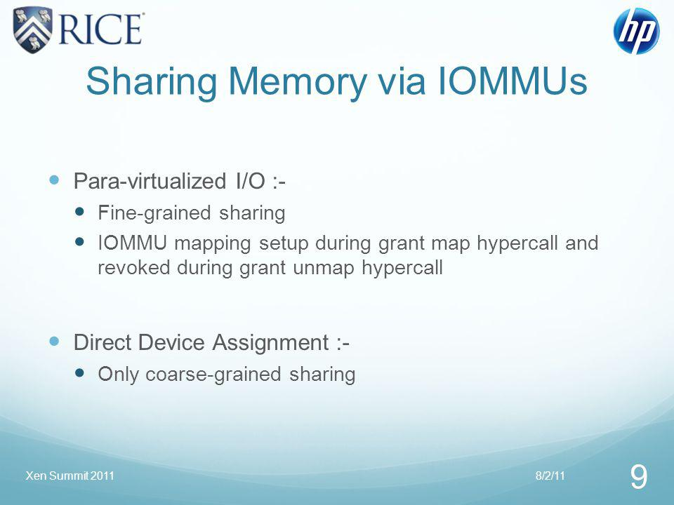 Sharing Memory via IOMMUs Para-virtualized I/O :- Fine-grained sharing IOMMU mapping setup during grant map hypercall and revoked during grant unmap hypercall Direct Device Assignment :- Only coarse-grained sharing 8/2/11 9 Xen Summit 2011