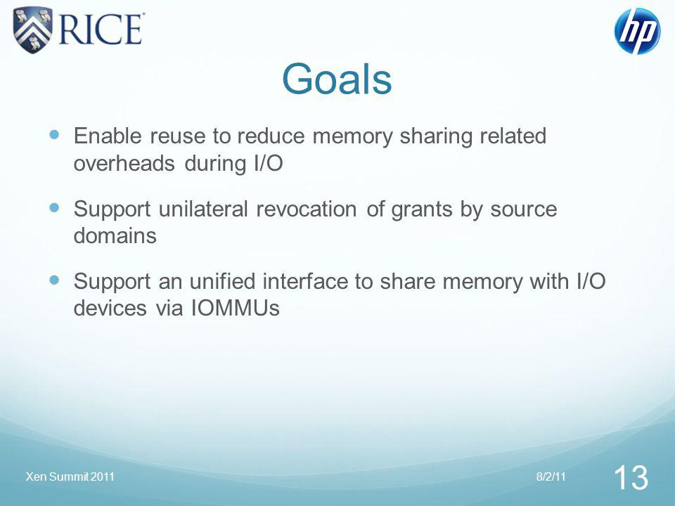 Goals Enable reuse to reduce memory sharing related overheads during I/O Support unilateral revocation of grants by source domains Support an unified interface to share memory with I/O devices via IOMMUs 8/2/11 13 Xen Summit 2011