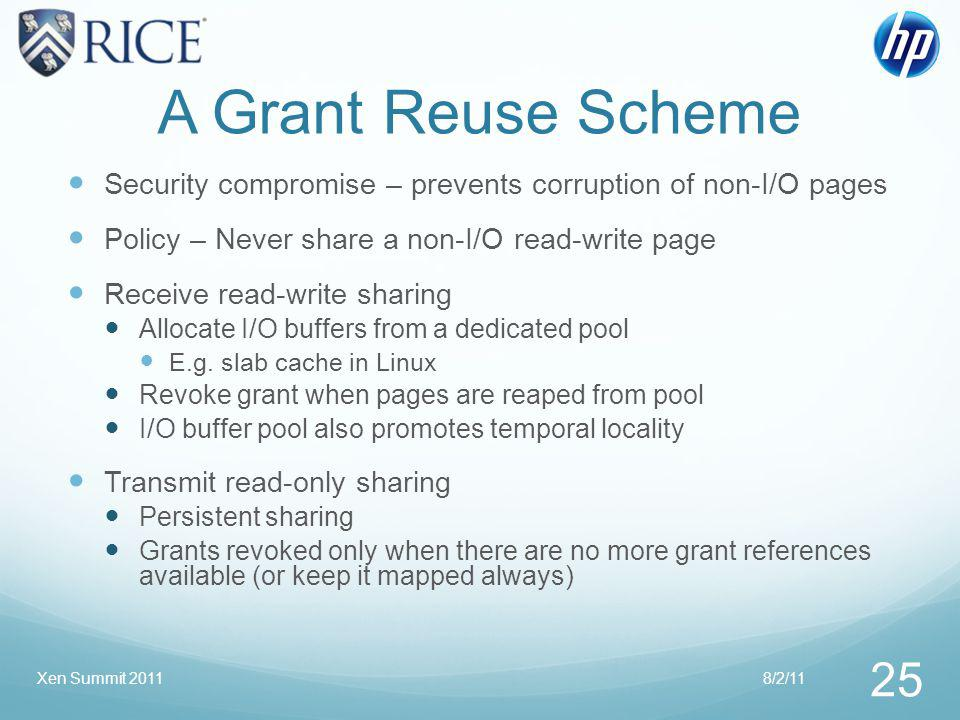 A Grant Reuse Scheme Security compromise – prevents corruption of non-I/O pages Policy – Never share a non-I/O read-write page Receive read-write sharing Allocate I/O buffers from a dedicated pool E.g.