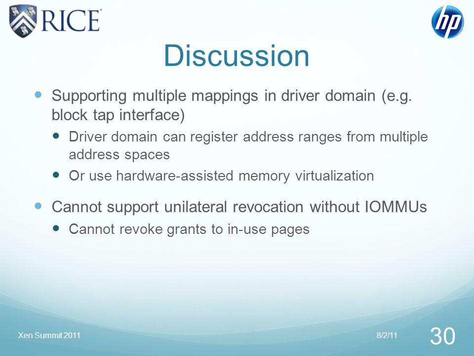 Conclusions Made a case for redesigning the grant mechanism Enable grant reuse Support unilateral revocations Support an unified interface to program IOMMUs Proposed an alternate design where the source domain interacts directly with the hypervisor Implemented and evaluated a reuse scheme 8/2/11 31 Xen Summit 2011