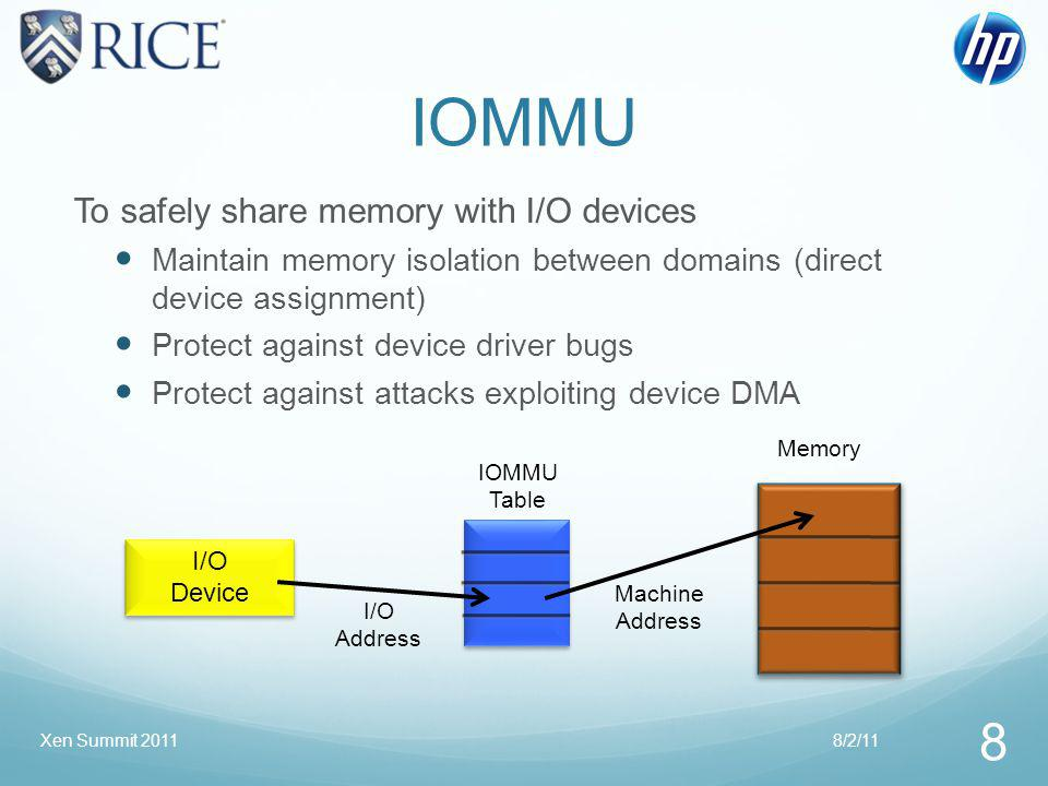 IOMMU To safely share memory with I/O devices Maintain memory isolation between domains (direct device assignment) Protect against device driver bugs Protect against attacks exploiting device DMA I/O Device Memory IOMMU Table I/O Address Machine Address 8/2/11 8 Xen Summit 2011