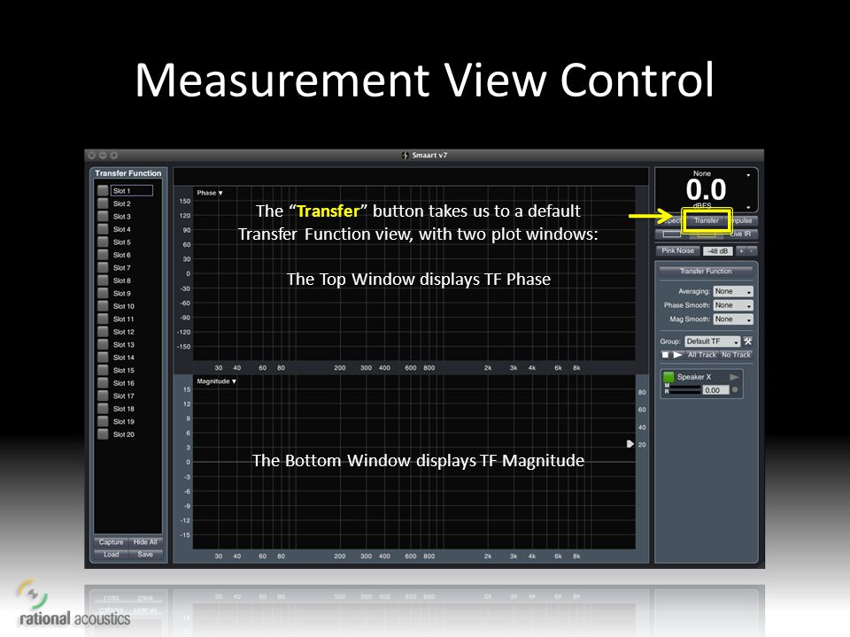 Measurement View Control The Transfer button takes us to a default Transfer Function view, with two plot windows: The Top Window displays TF Phase The