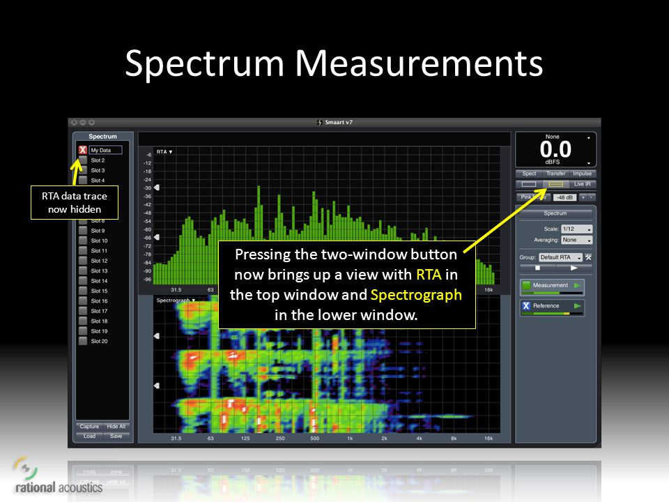 Spectrum Measurements Pressing the two-window button now brings up a view with RTA in the top window and Spectrograph in the lower window. RTA data tr