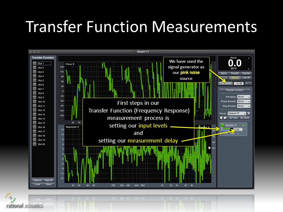 Transfer Function Measurements First steps in our Transfer Function (Frequency Response) measurement process is setting our input levels and setting o