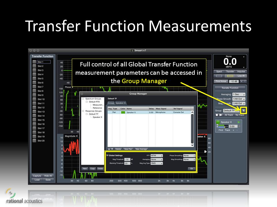 Transfer Function Measurements Full control of all Global Transfer Function measurement parameters can be accessed in the Group Manager