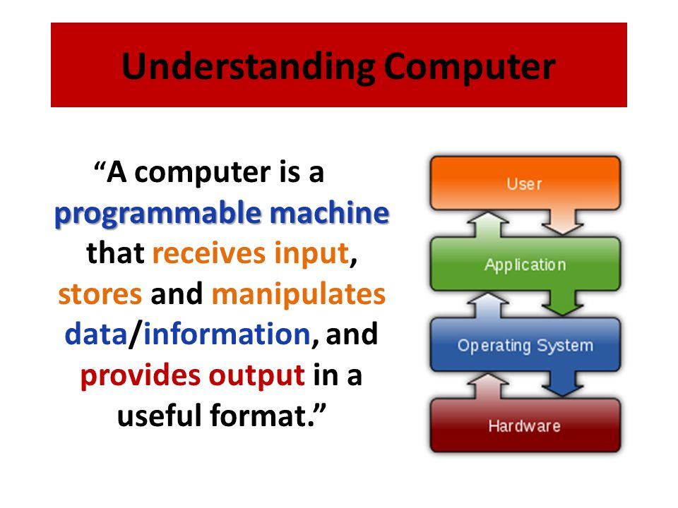 A computer can convert data into information that is useful to people.
