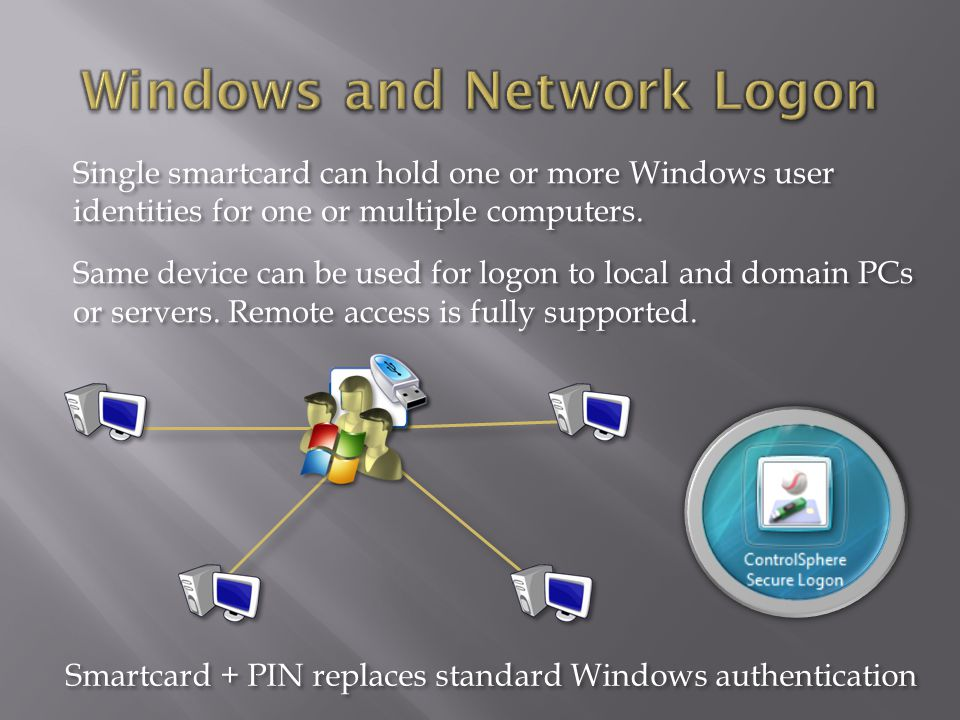 ControlSphere SSO automatically detects, extends and, if necessary, automates all password requests across the system.