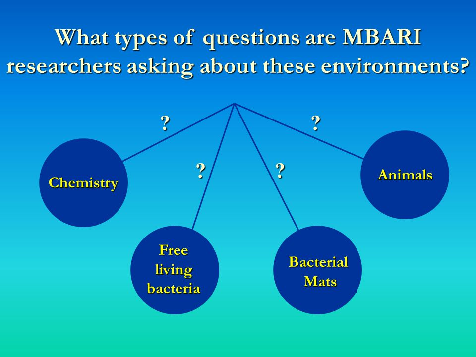 What types of questions are MBARI researchers asking about these environments.