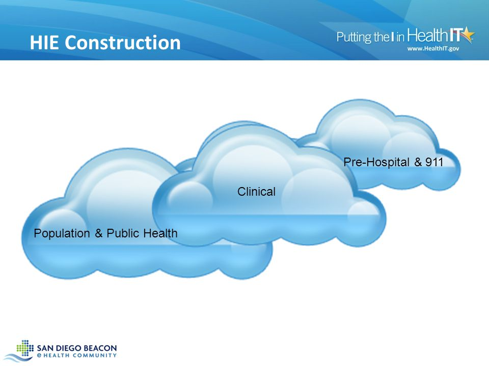 HIE Construction Clinical Pre-Hospital & 911 Population & Public Health