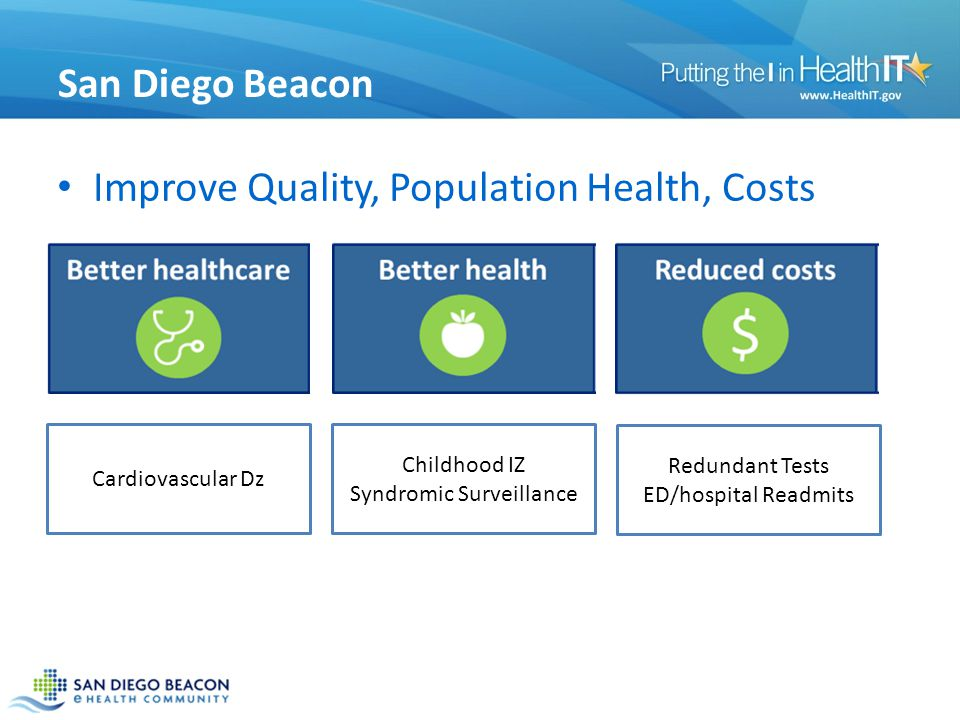 San Diego Beacon Improve Quality, Population Health, Costs Cardiovascular Dz Childhood IZ Syndromic Surveillance Redundant Tests ED/hospital Readmits