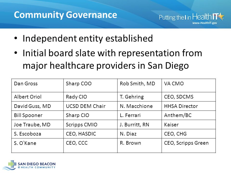 Community Governance Independent entity established Initial board slate with representation from major healthcare providers in San Diego Dan GrossSharp COORob Smith, MDVA CMO Albert OriolRady CIOT.